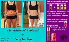 weight management protocol chakra balancing with living essential oils