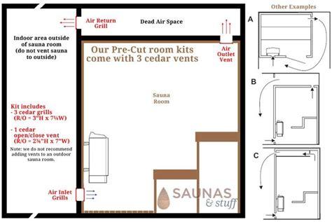 sauna floor plans outdoor sauna building plans google search outdoor