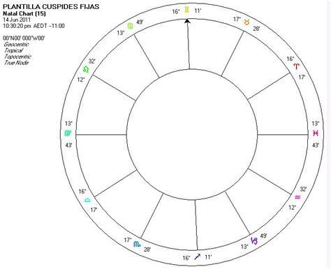carta astral gratis astrologia tarot astrologia gratuita carta astral gratis consultas