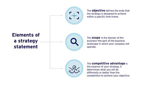 design strategy meaning competitive advantage 01 powerpoint presentation slide