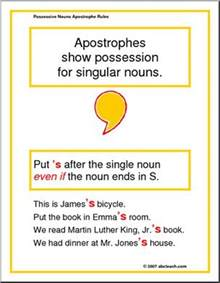 apostrophe rules multi age punctuation poster i abcteach