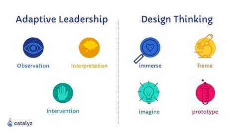 design thinking conference 2017 leanwa conference design thinking adaptive leadership