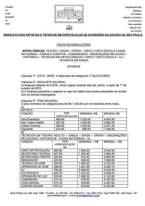 tabela salarial dos frentistas de sao paulo 2016 tabela sinpospetro 2016 nova tabela do dissidio coletivo