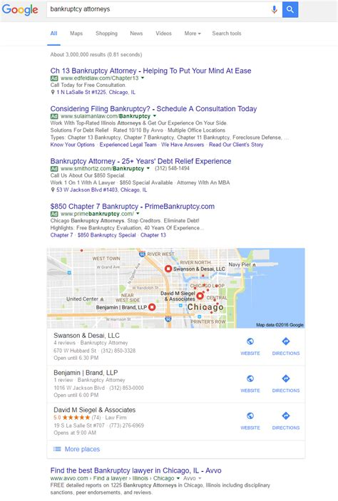 Bankruptcy Search Local Search Click Through Rates
