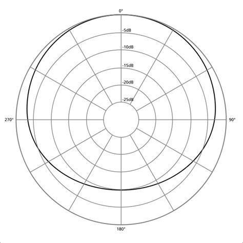 svg pattern external file file polar pattern subcardioid svg wikimedia commons