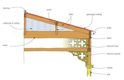 Veranda Definition by Verandas And Porches Branz Renovate