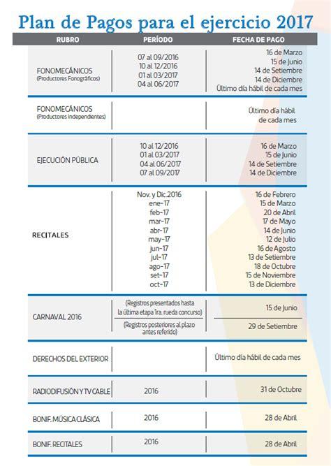Calendario De Pagos Agadu Calendario De Pagos