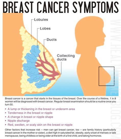 breast cancer medicine august 2 2014 podcasts santafe