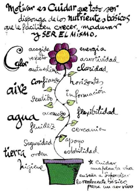 imagenes motivacionales para alumnos la carpeta de olga dec 193 logo para motivar