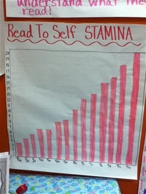 printable stamina poster 17 best images about classroom reading stamina on