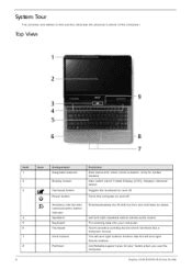 Lcd Laptop Acer 4732z 4332 Series acer aspire 4332 support and manuals