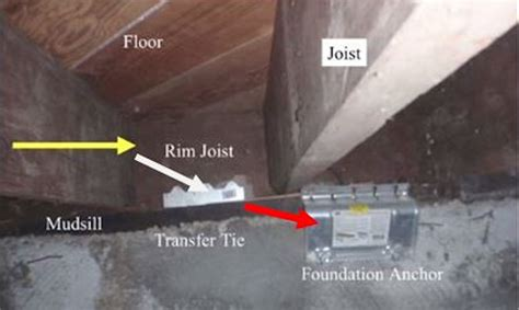 earthquake retrofit bolting a house with a no cripple wall retrofit a