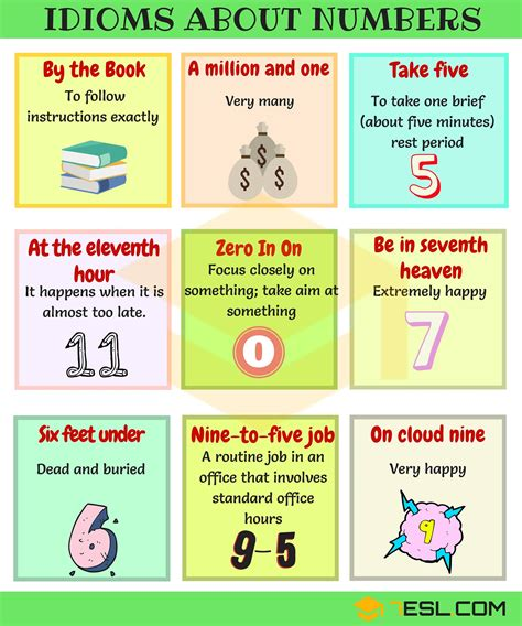 english fluency  idioms  numbers facebook