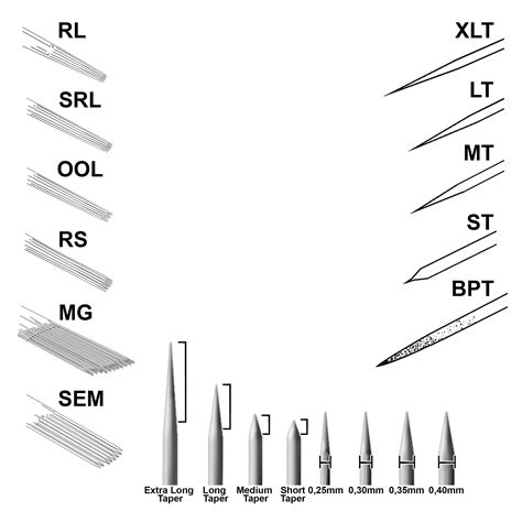 tattoo needle types tattoo needles sizes and purposes