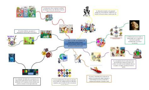 imagenes de mapas mentales sobre la comunicacion mapa mental