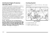motor repair manual 2005 buick lacrosse user handbook how many miles per oil change 2005 buick lacrosse support