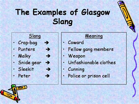 a dictionary of slang t english slang and english literature center language varieties in