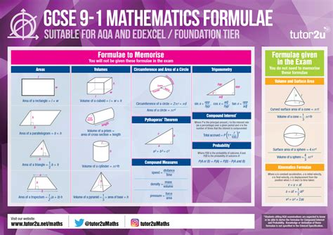 Essential Secondary Higher Revision 2a free classroom posters to help with gcse 9 1