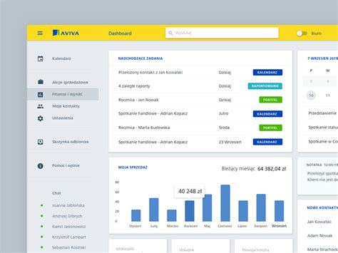 home design software material list aviva dashboard material design uplabs