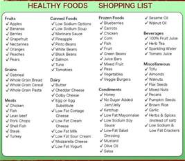 Healthy Pantry List by Healthy Foods Shopping List Food Back