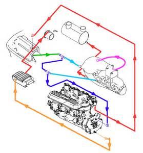 seadoo gtx engine diagram inboard engine elsavadorla