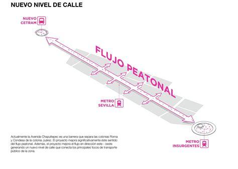 Bj 001 Motig Paras Gempal galer 237 a de fr ee presenta propuesta corredor cultural chapultepec en la ciudad de m 233 xico 10