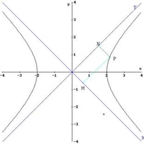 test scomposizione polinomi scomposizione polinomi e le frazioni algebriche