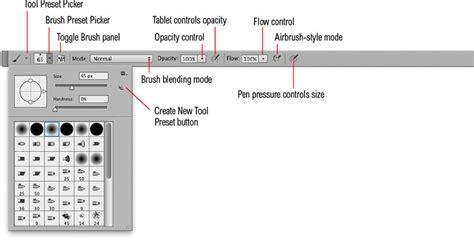 reset brush tool photoshop list photoshop tools images