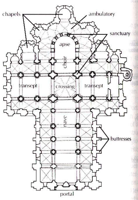Romanesque Church Floor Plan by Introduction To Fine Art Study Guide Chapter 3