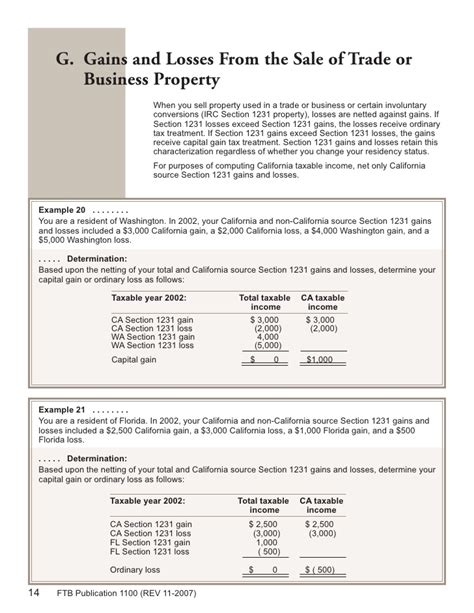 Irc Section 1231 by Ftb Publication 1100 Taxation Of Nonresidents