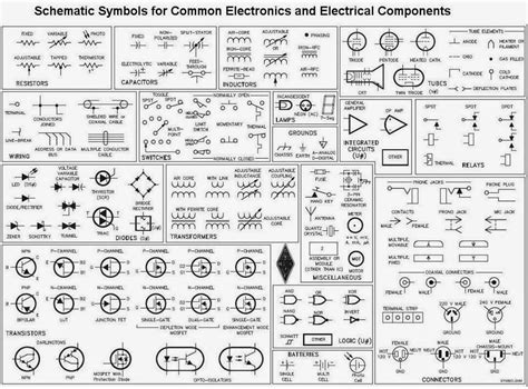electrical engineering world schematic symbols  common electronics  electrical components