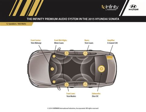 infinity radio system 2013 genesis coupe sound system coupe cars