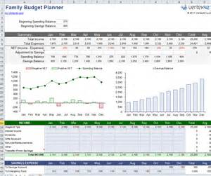 Making A Budget Spreadsheet How To Make A Monthly Budget Worksheet