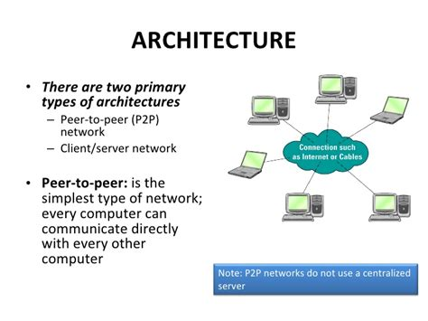 architecture categories networking and telecommunications