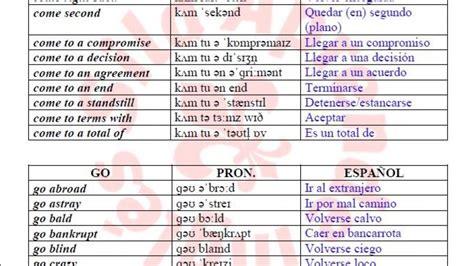 preguntas mas comunes en ingles con pronunciacion collocations ingl 233 s espa 241 ol aprende ingl 233 s sila