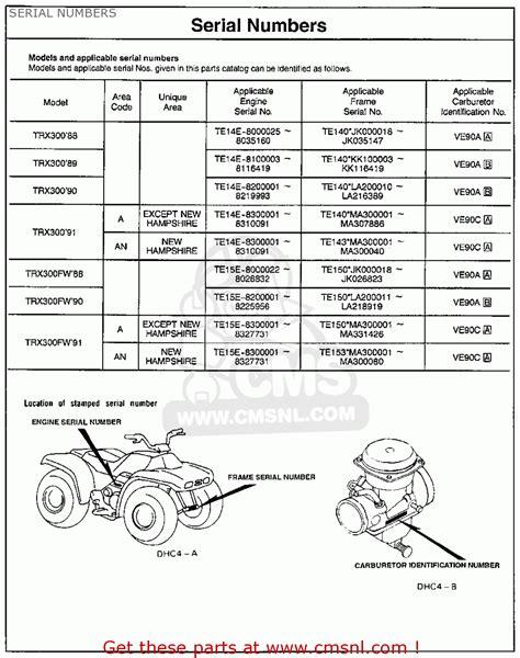 Suzuki Part Number Lookup Honda Trx300 Fourtrax 300 1990 L Usa Serial Numbers