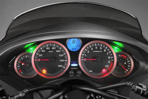 honda forza review ride honda nss300 forza review visordown