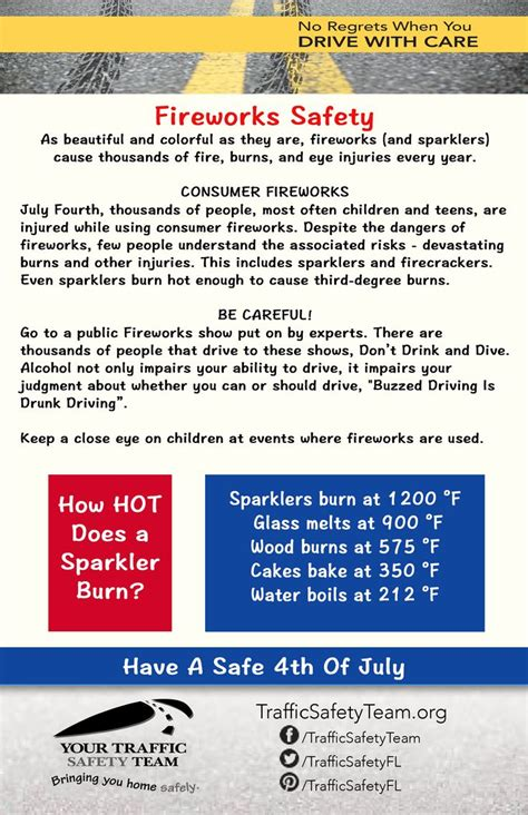 News And Tips by Fireworks Safety Safety Tips And News