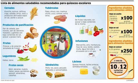 Calendario F Colegios Lista De Alimentos Saludables Recomendados Para Quioscos