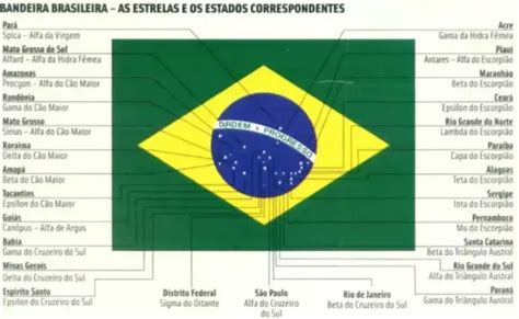 brazil colors what are the colors of the flag quora