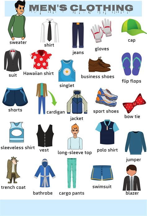 clothing vocabulary clothes vocabulary in english learn vocabulary through