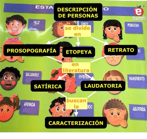 imagenes mitologicas y su descripcion descripci 211 n de personas