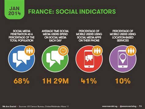lemonde fr mobile etude we are social les usages mobiles et sociaux dans