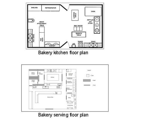 bakery design floor plan efficient small bakery layout google s 248 k 40 main