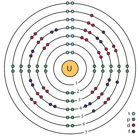 how many protons does francium file 92 uranium u enhanced bohr model png wikimedia