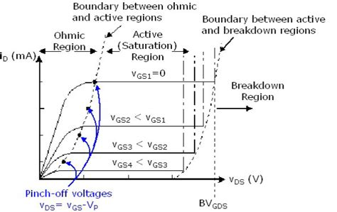 fet transistor pinch electronic devices and circuits lab viva questions part4 fet ece school