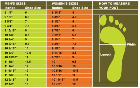 shoe size chart how to measure customfit