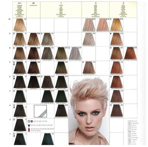 tintura new color tintura new color newhairstylesformen2014 com