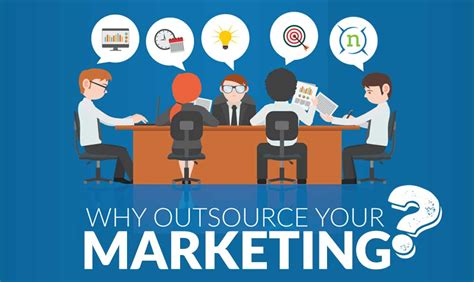 point of marketing 174 v2 marketing outsourcing the point of view of the sme manager