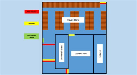 warehouse layout document bicycle store rfid security system adilam technologies